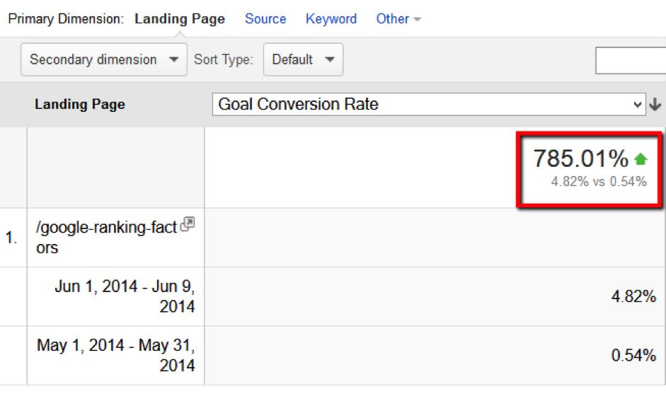 Nombre conversion mailing list