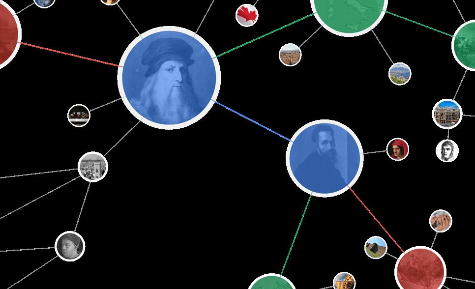 Knowledge Graph : Google rétablirait-il les données Google + ?